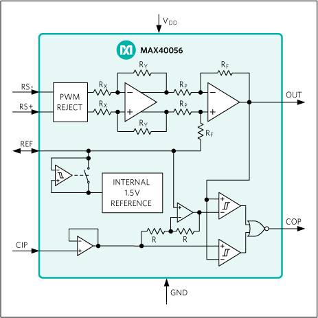 maxim integrated max40056 current sense amp block diagram